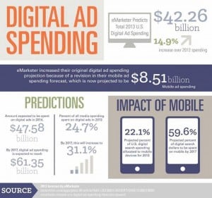 digital-ad-spend-infographic