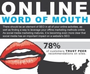 online-word-of-mouth
