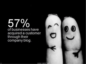 businesses-acquire-customers-through-blog