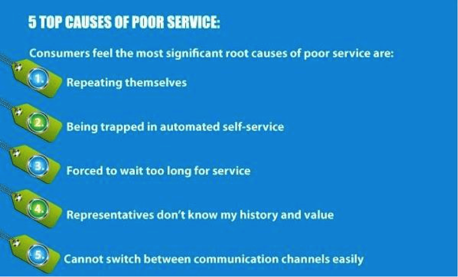 5-top-causes-of-poor-service