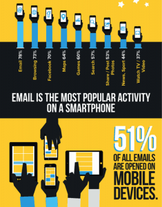email-mobile-devices