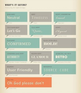 what-are-your-fonts-saying