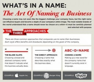 art-of-naming-a-business