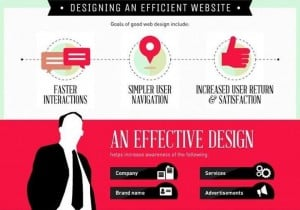 designing-efficient-website