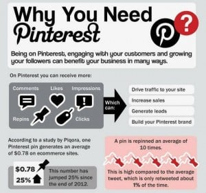 why-you-need-pinterest