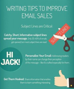 writing-tips-email-sales