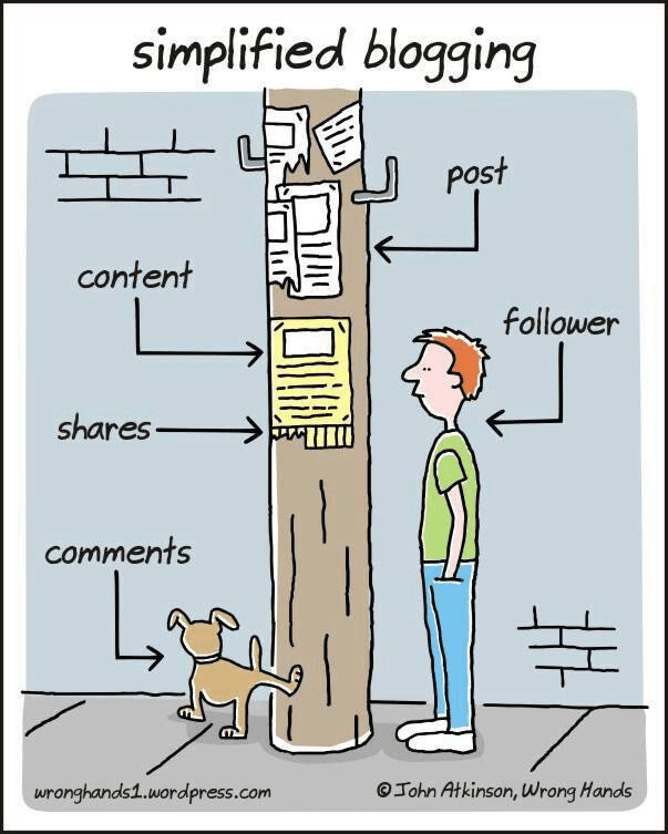 simplified-blogging-outline-cartoon