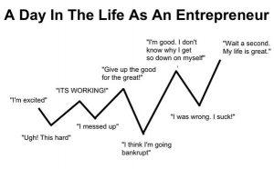 day-as-an-entreprenuer